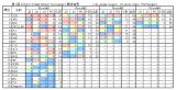 zpwt1_final_result